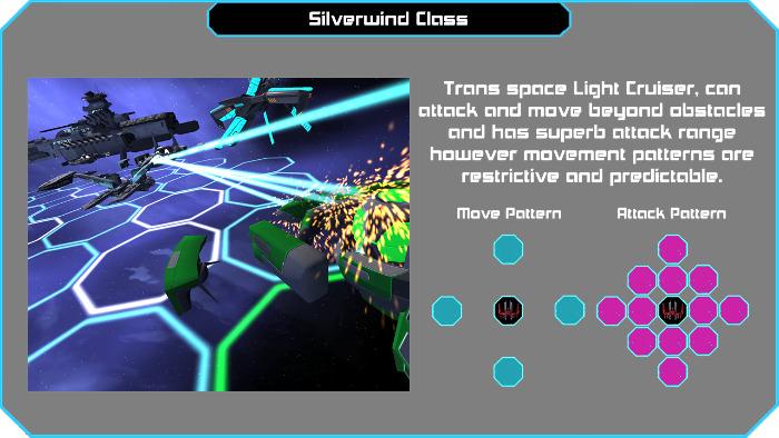 Atriage Silverwind Class