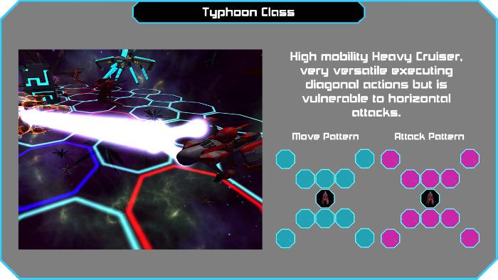 Atriage Typhoon Class